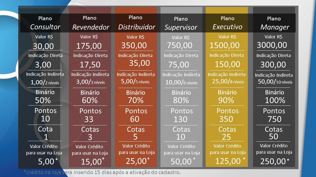 Plano Revendedor. Plano. Consultor. Plano. Distribuidor. Plano. Supervisor. Plano. Executivo.