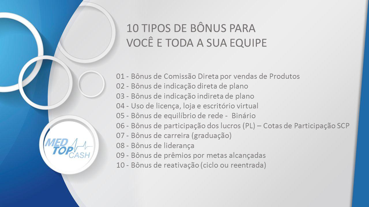 10 TIPOS DE BÔNUS PARA VOCÊ E TODA A SUA EQUIPE