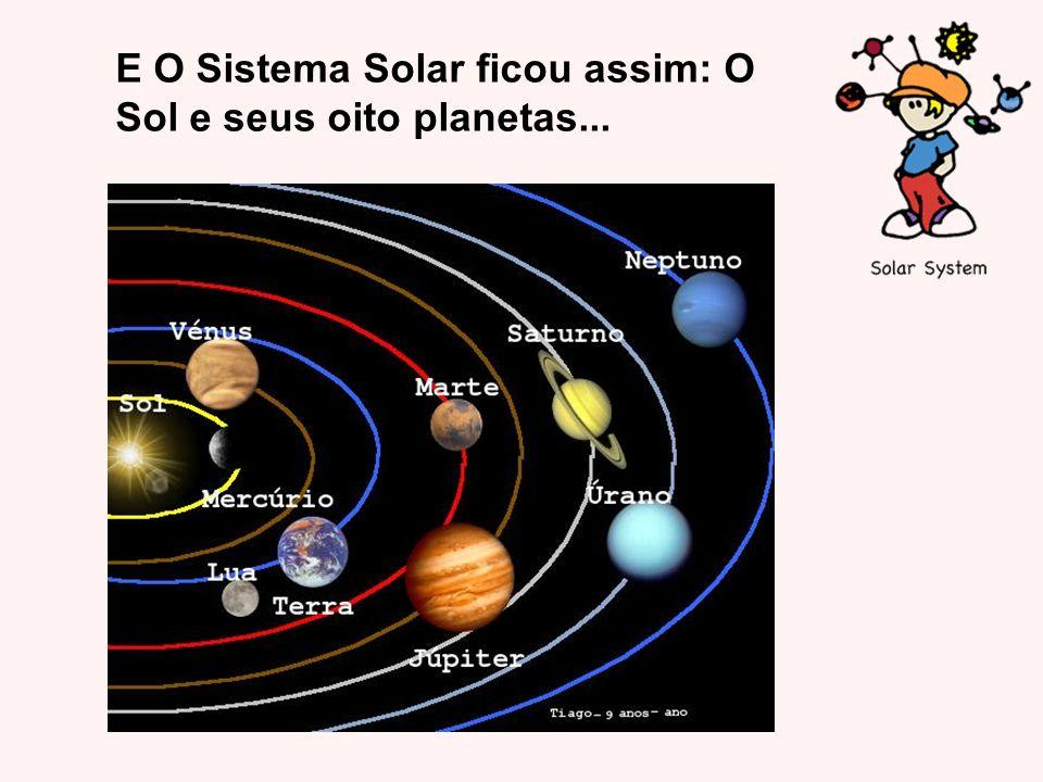 E O Sistema Solar ficou assim: O Sol e seus oito planetas...