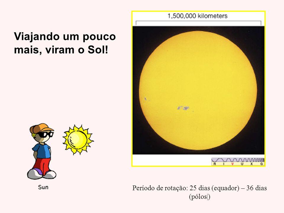 Período de rotação: 25 dias (equador) – 36 dias (pólos|)