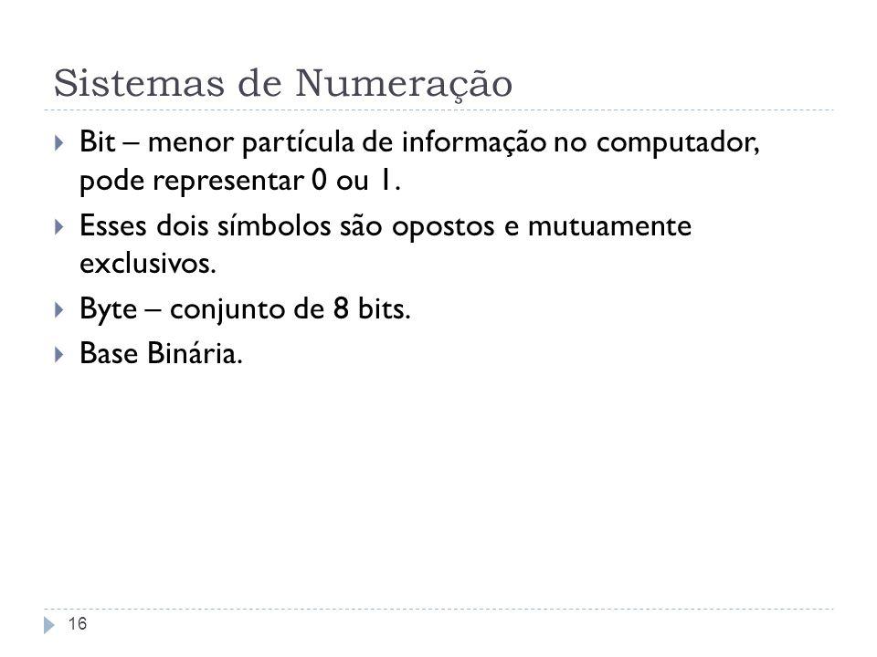 Sistemas de NumeraçãoBit – menor partícula de informação no computador, pode representar 0 ou 1.