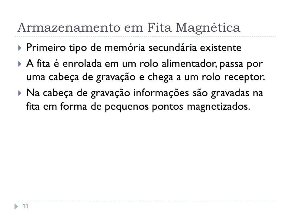 Armazenamento em Fita Magnética