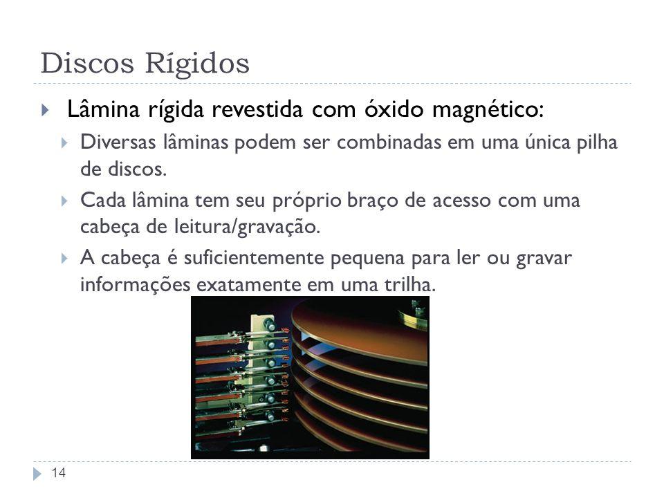 Discos Rígidos Lâmina rígida revestida com óxido magnético: