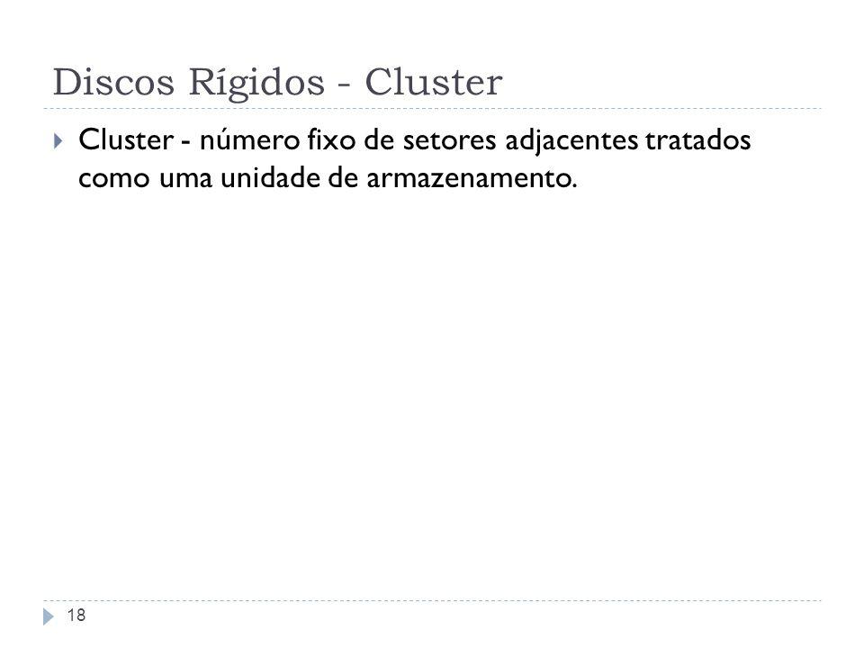Discos Rígidos - Cluster