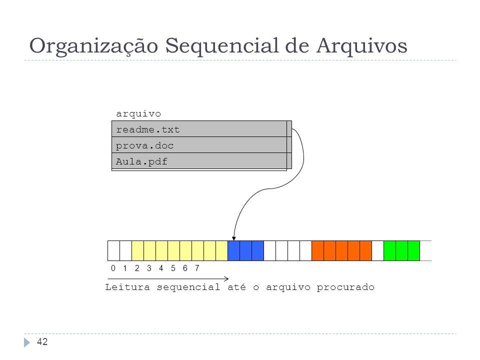 Organização Sequencial de Arquivos
