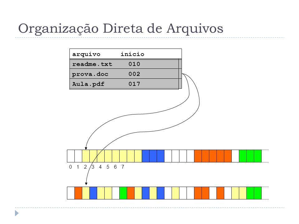 Organização Direta de Arquivos