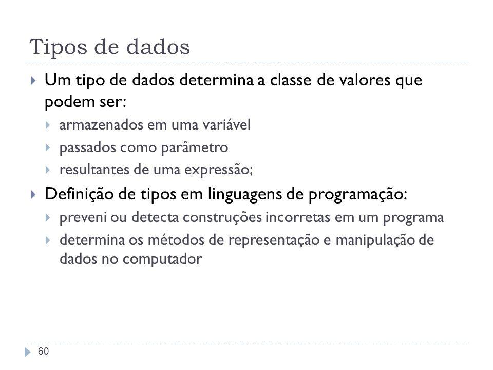 Tipos de dadosUm tipo de dados determina a classe de valores que podem ser: armazenados em uma variável.