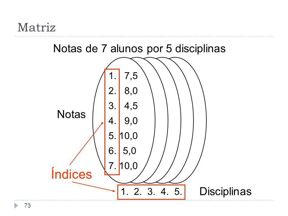 Notas de 7 alunos por 5 disciplinas