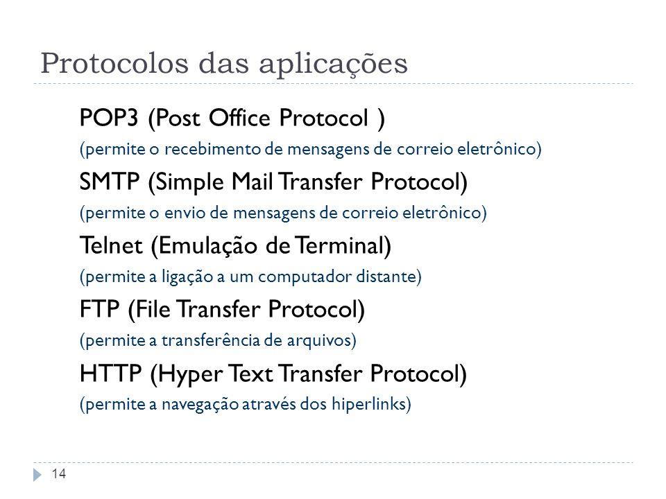 Protocolos das aplicações