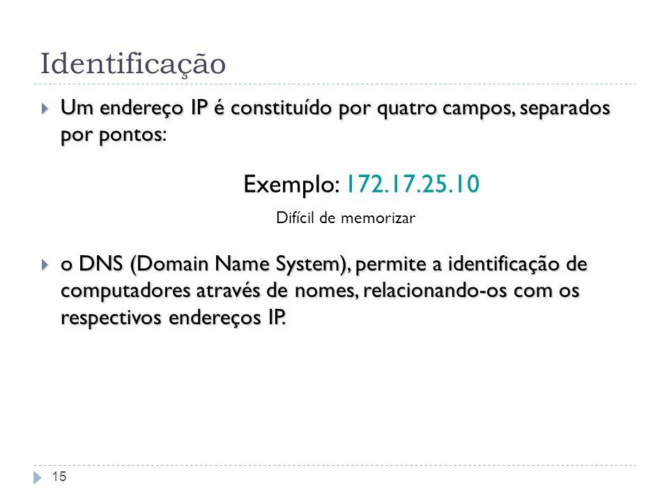Identificação Um endereço IP é constituído por quatro campos, separados por pontos: