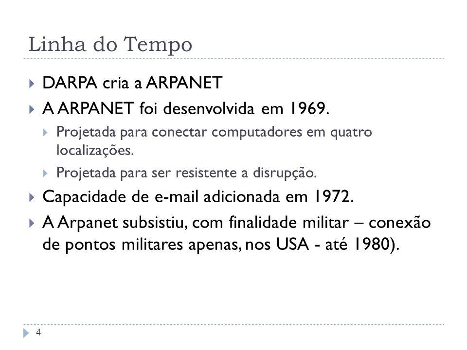 Linha do Tempo DARPA cria a ARPANET