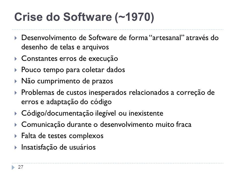 Crise do Software (~1970) Desenvolvimento de Software de forma artesanal através do desenho de telas e arquivos.