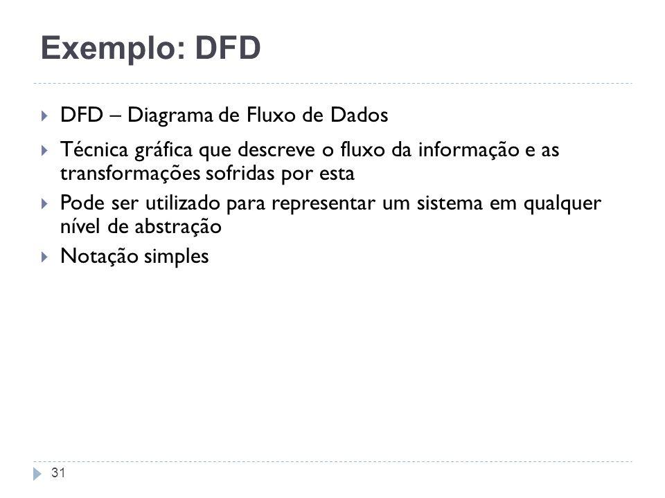 Exemplo: DFD DFD – Diagrama de Fluxo de Dados