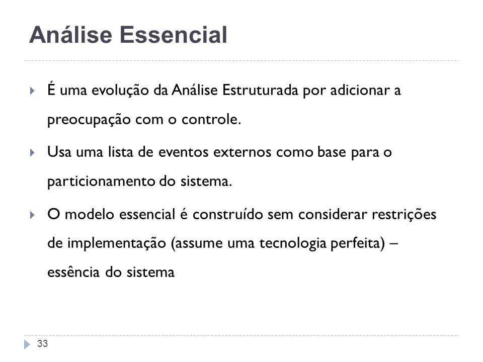 Análise Essencial É uma evolução da Análise Estruturada por adicionar a preocupação com o controle.