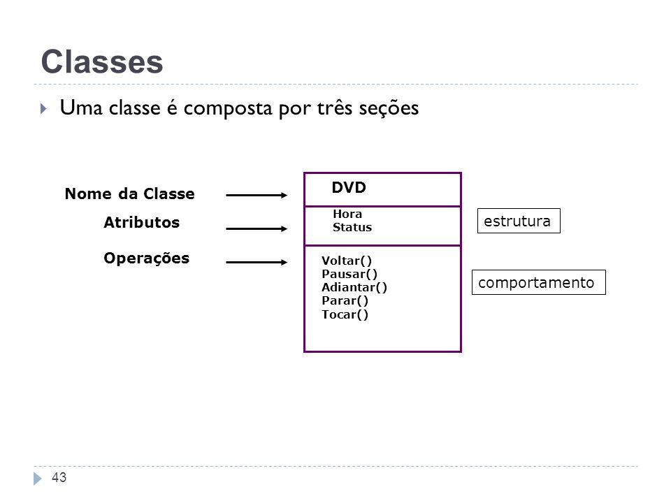 Classes Uma classe é composta por três seções DVD Nome da Classe