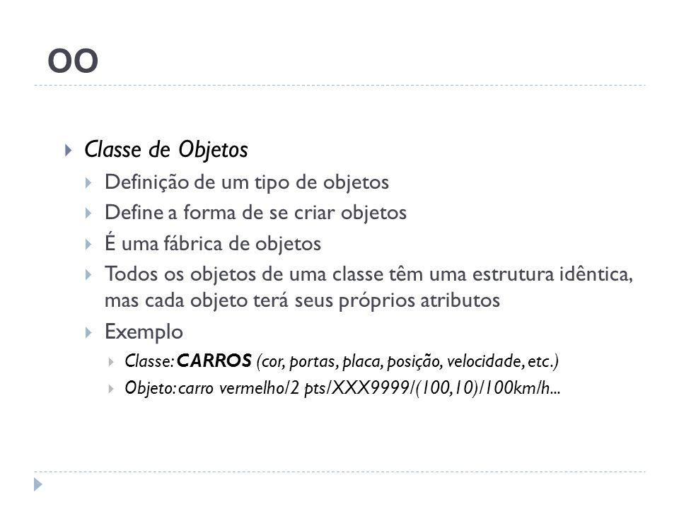 OO Classe de Objetos Exemplo Definição de um tipo de objetos