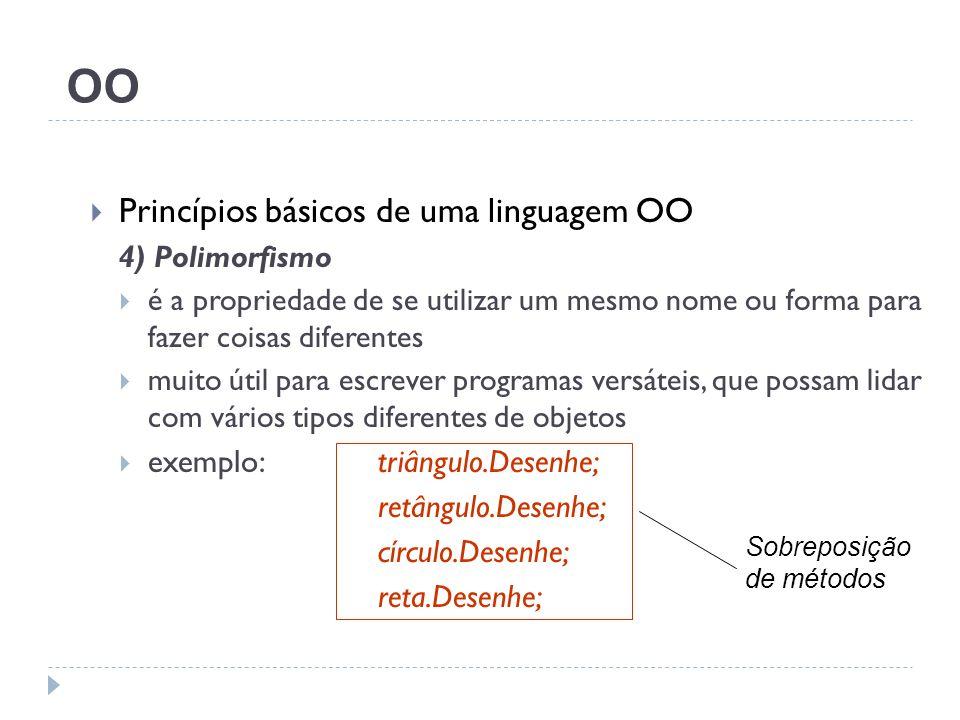 OO Princípios básicos de uma linguagem OO exemplo: triângulo.Desenhe;