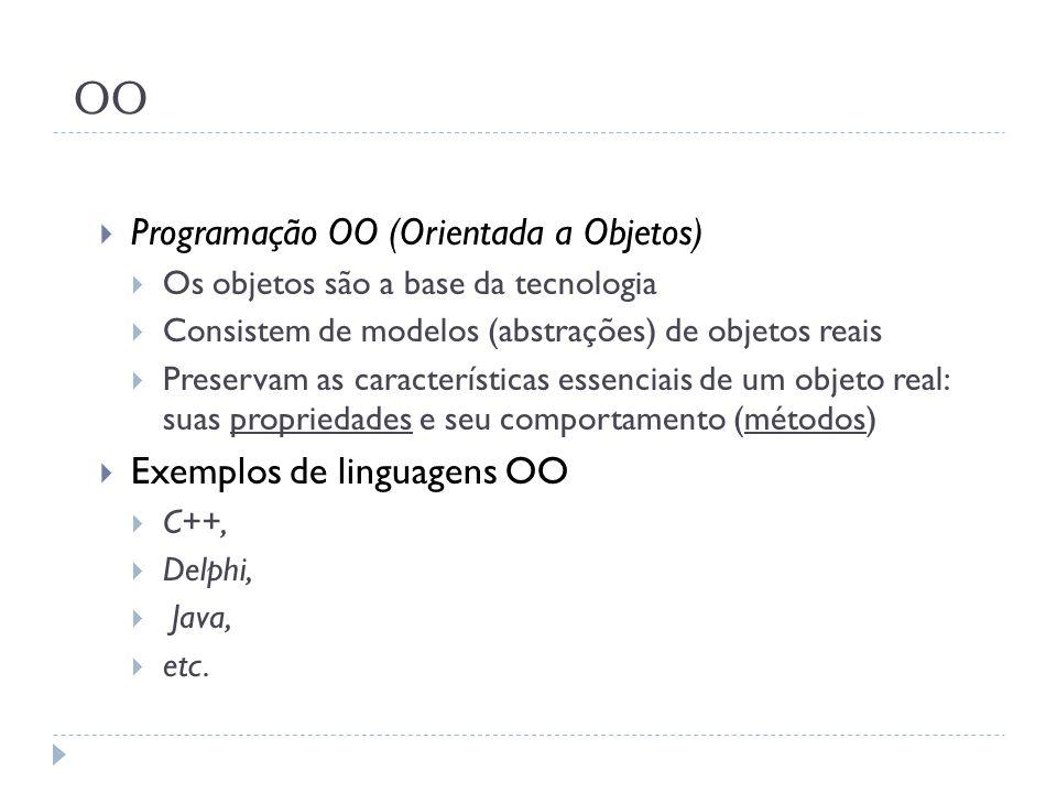 OO Programação OO (Orientada a Objetos) Exemplos de linguagens OO
