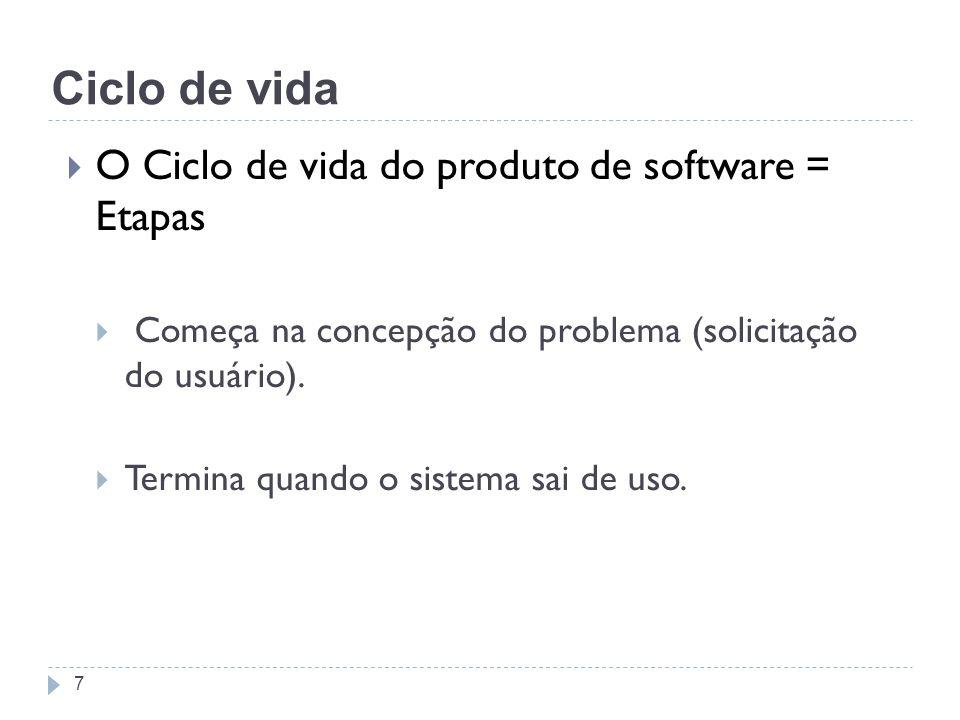 Ciclo de vida O Ciclo de vida do produto de software = Etapas