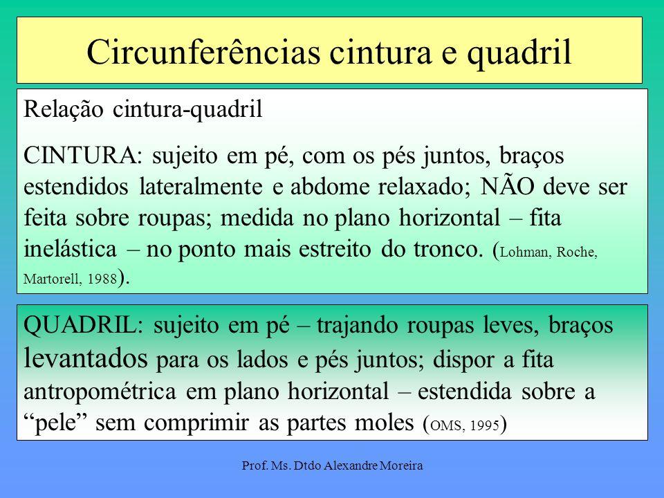 Circunferências cintura e quadril