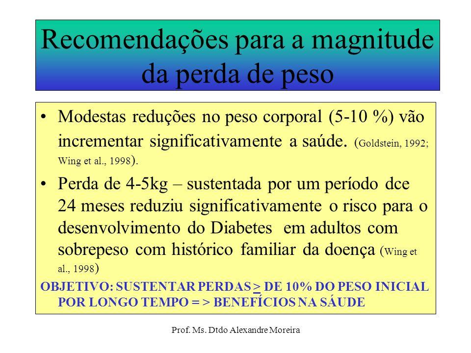 Recomendações para a magnitude da perda de peso