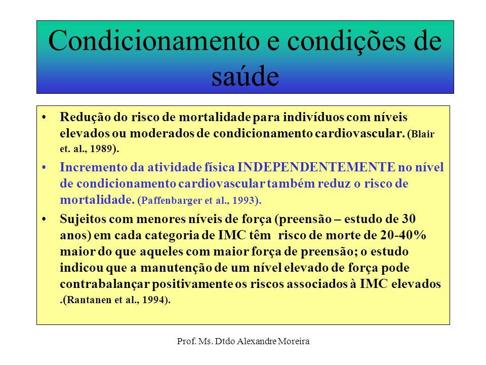 Condicionamento e condições de saúde