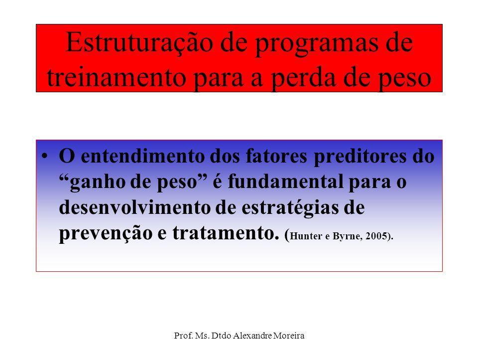Estruturação de programas de treinamento para a perda de peso