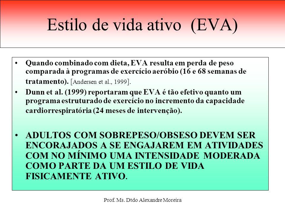 Estilo de vida ativo (EVA)