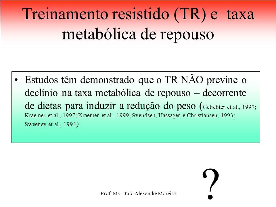 Treinamento resistido (TR) e taxa metabólica de repouso
