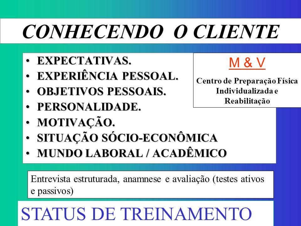 CONHECENDO O CLIENTE STATUS DE TREINAMENTO M & V EXPECTATIVAS.