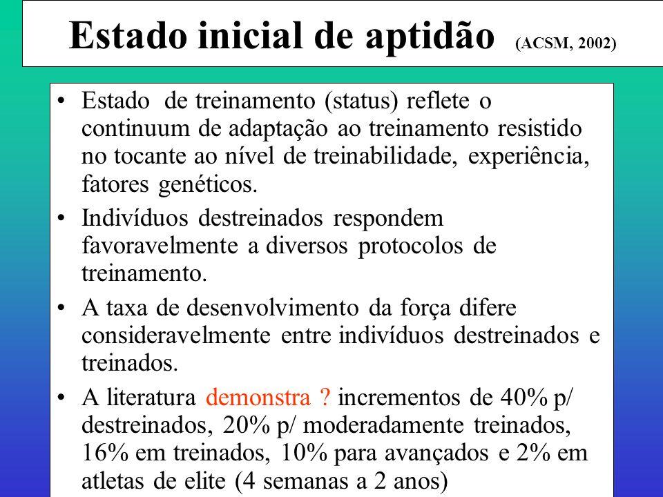 Estado inicial de aptidão (ACSM, 2002)