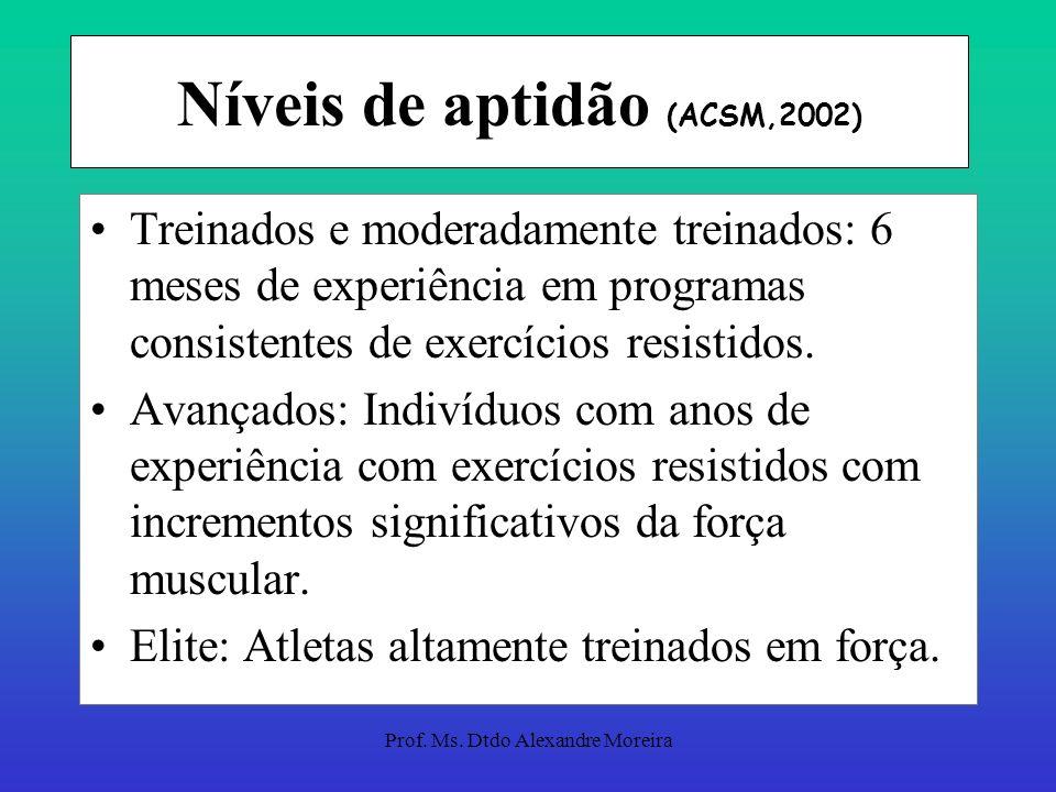 Níveis de aptidão (ACSM,2002)