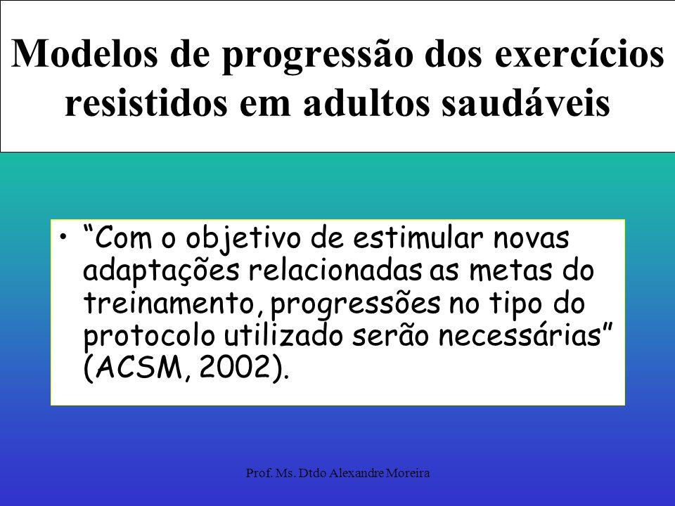 Modelos de progressão dos exercícios resistidos em adultos saudáveis