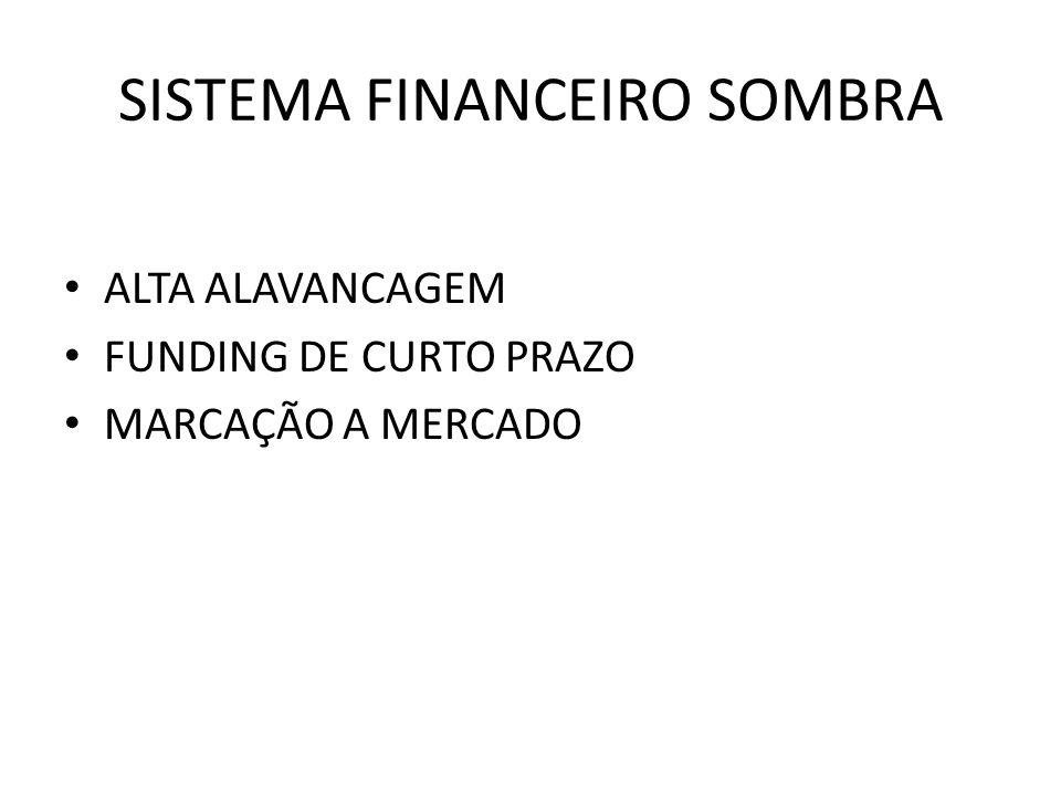 SISTEMA FINANCEIRO SOMBRA