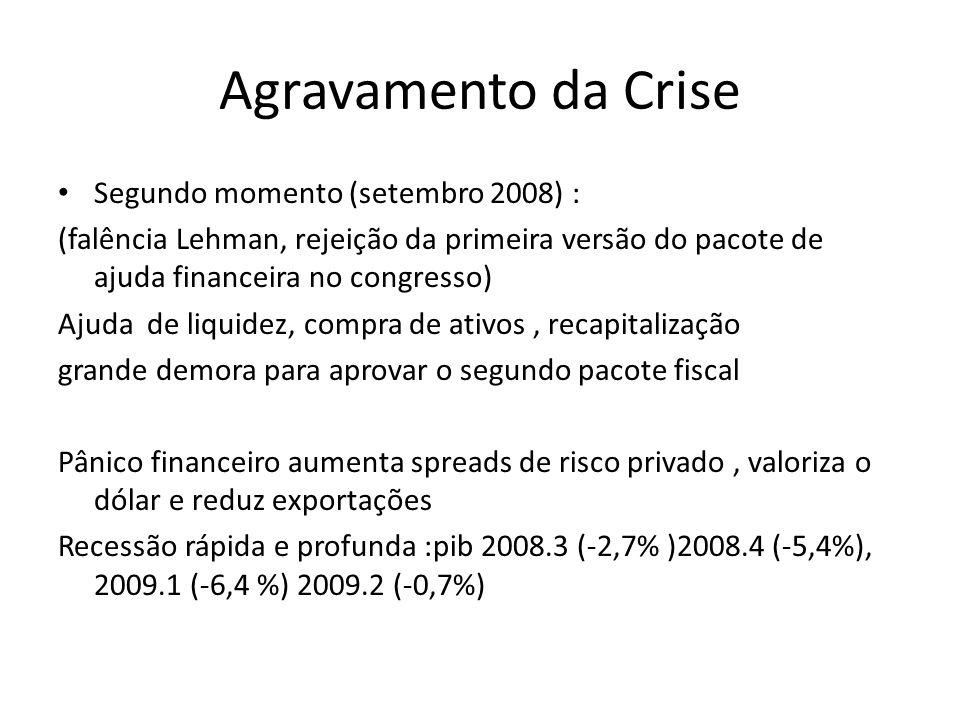 Agravamento da Crise Segundo momento (setembro 2008) :