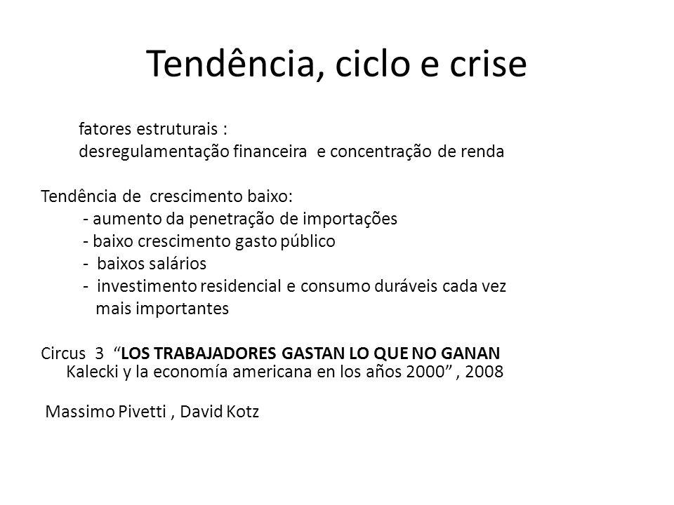 Tendência, ciclo e crise