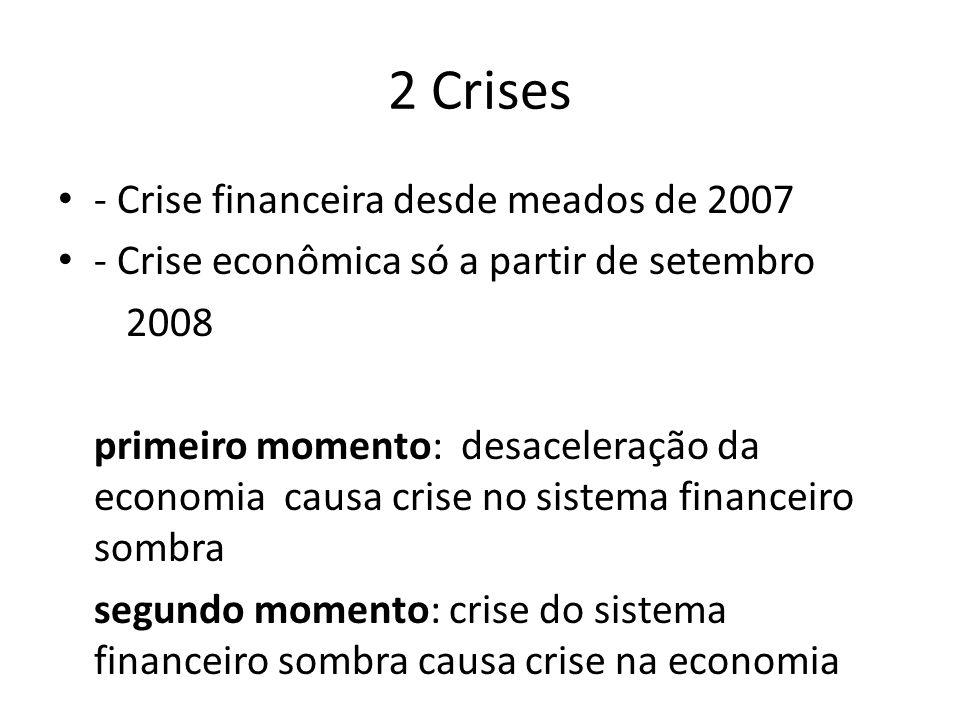 2 Crises - Crise financeira desde meados de 2007
