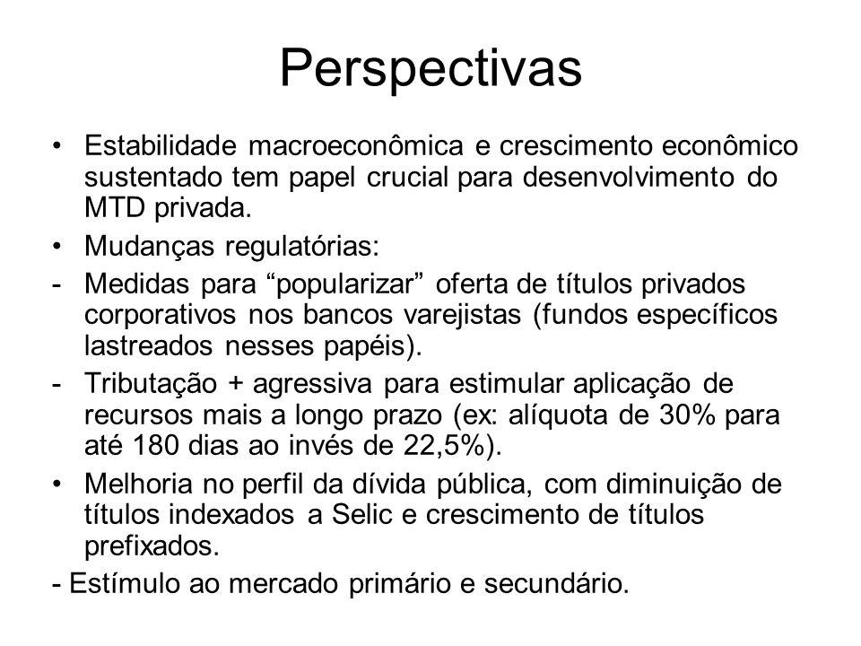 Perspectivas Estabilidade macroeconômica e crescimento econômico sustentado tem papel crucial para desenvolvimento do MTD privada.