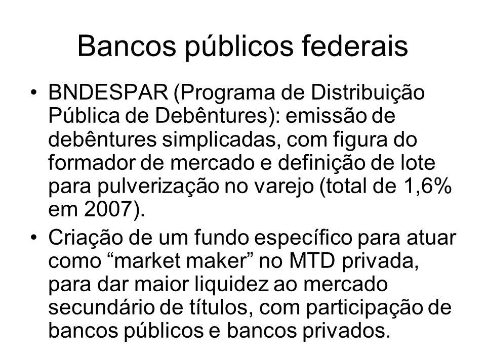 Bancos públicos federais