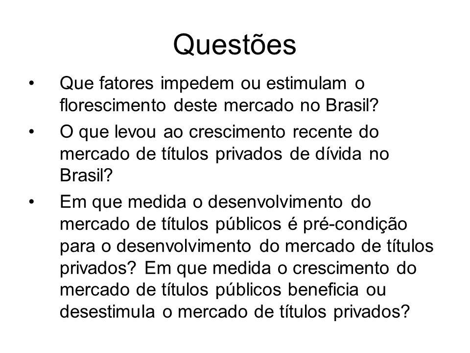 Questões Que fatores impedem ou estimulam o florescimento deste mercado no Brasil