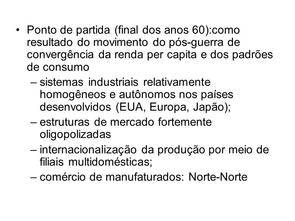 Ponto de partida (final dos anos 60):como resultado do movimento do pós-guerra de convergência da renda per capita e dos padrões de consumo