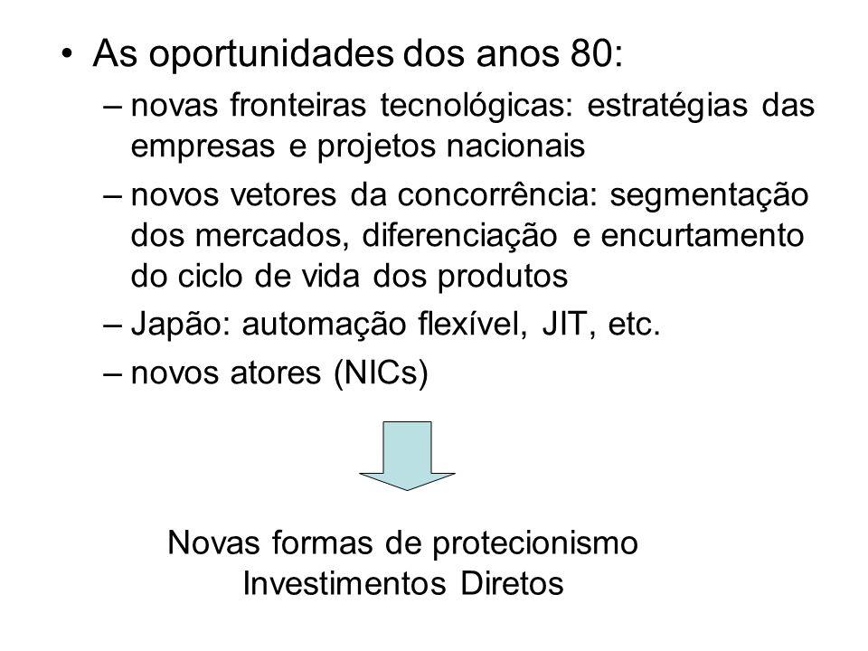 As oportunidades dos anos 80: