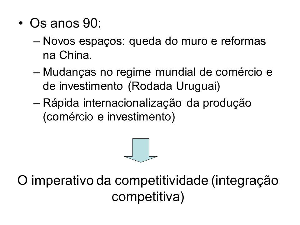 O imperativo da competitividade (integração competitiva)