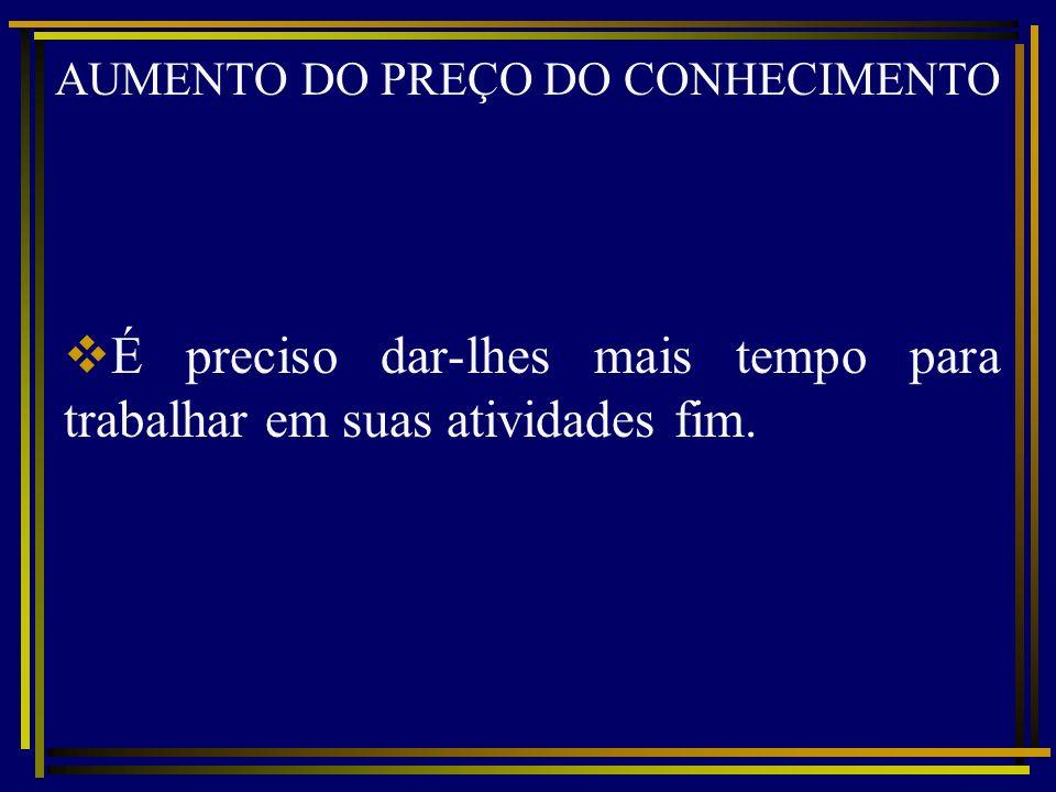 AUMENTO DO PREÇO DO CONHECIMENTO