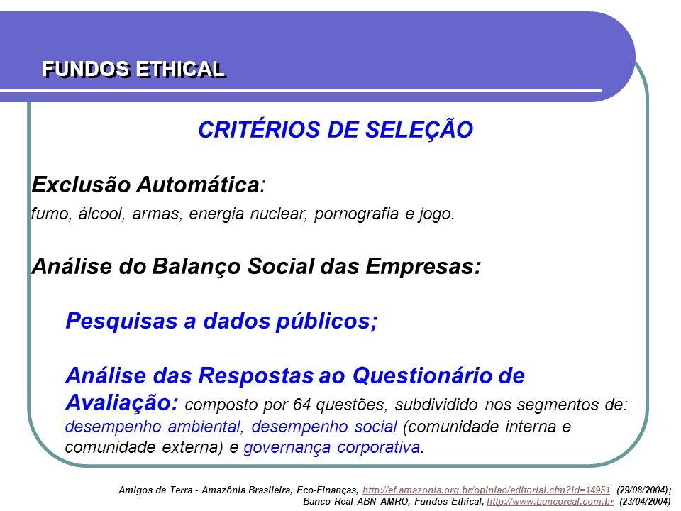 Análise do Balanço Social das Empresas: Pesquisas a dados públicos;