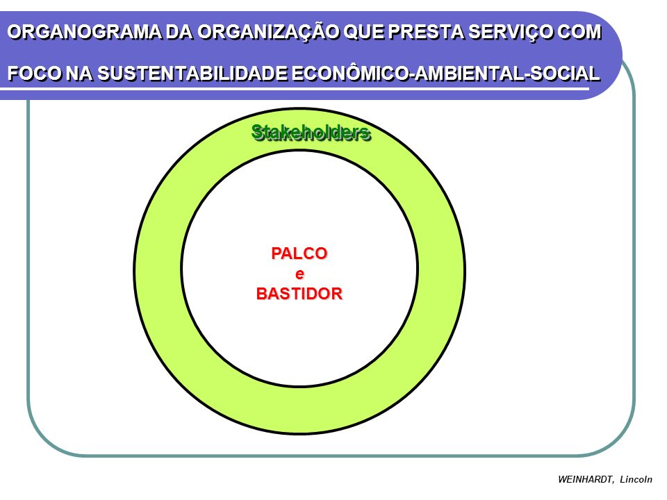 ORGANOGRAMA DA ORGANIZAÇÃO QUE PRESTA SERVIÇO COM FOCO NA SUSTENTABILIDADE ECONÔMICO-AMBIENTAL-SOCIAL