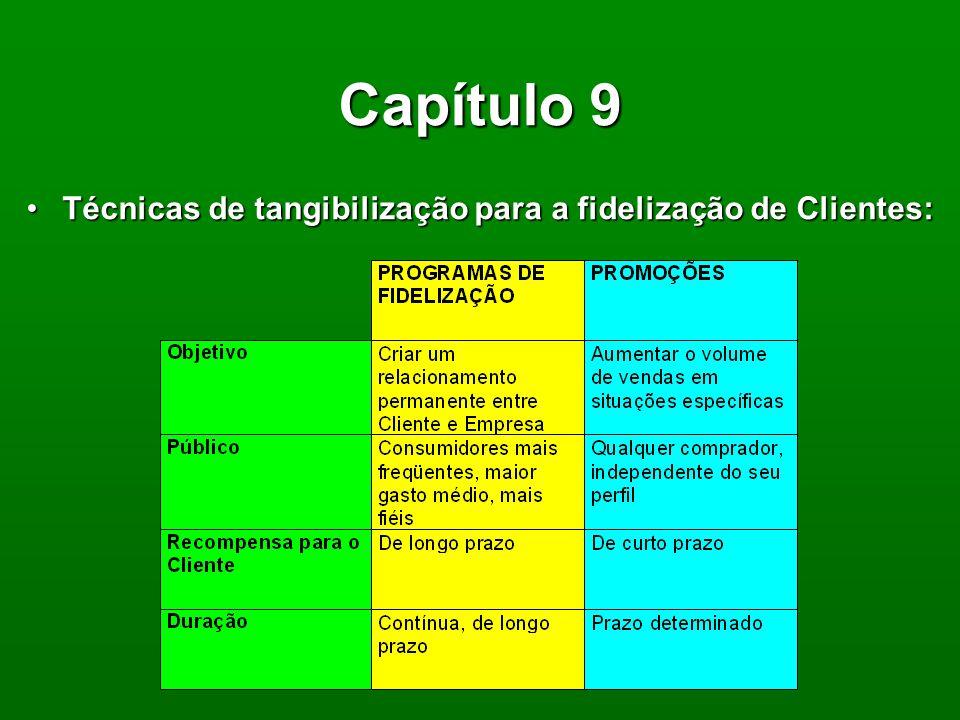Técnicas de tangibilização para a fidelização de Clientes: