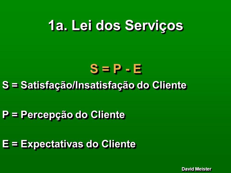 1a. Lei dos Serviços S = P - E S = Satisfação/Insatisfação do Cliente