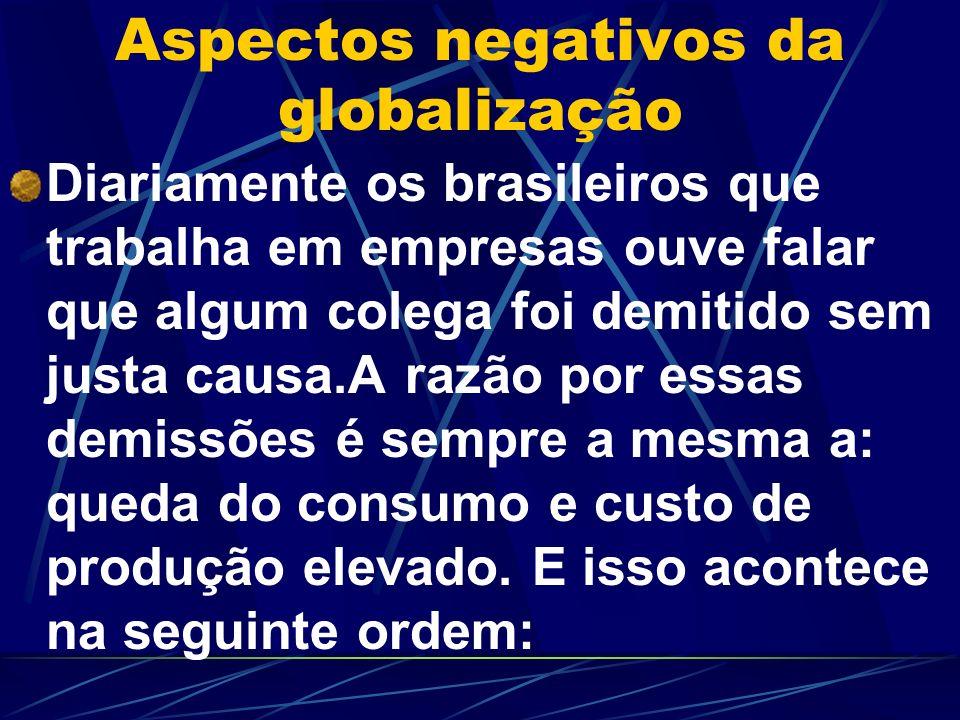 Aspectos negativos da globalização