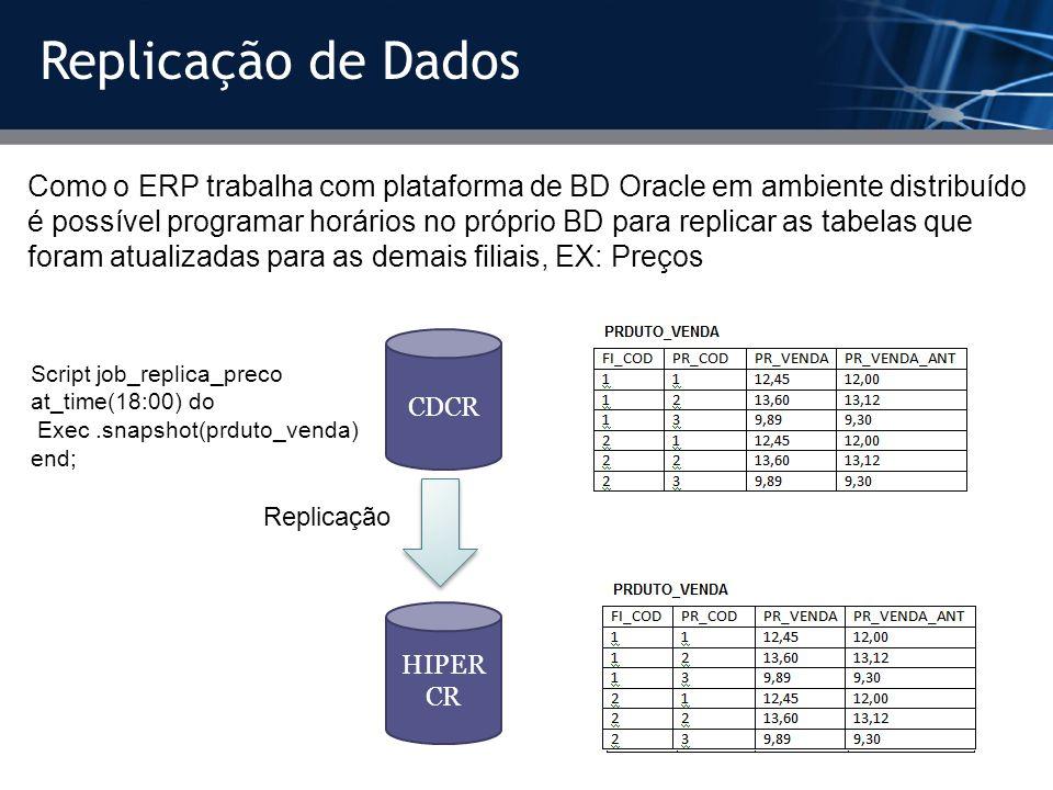 Replicação de DadosComo o ERP trabalha com plataforma de BD Oracle em ambiente distribuído.